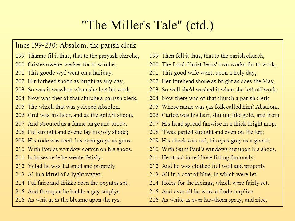 The Miller s Tale (ctd.) lines 199-230: Absalom, the parish clerk