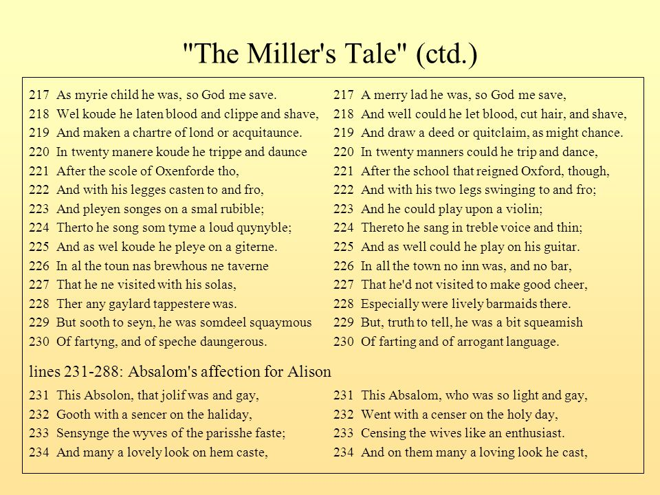 The Miller s Tale (ctd.) 217 As myrie child he was, so God me save. 217 A merry lad he was, so God me save,