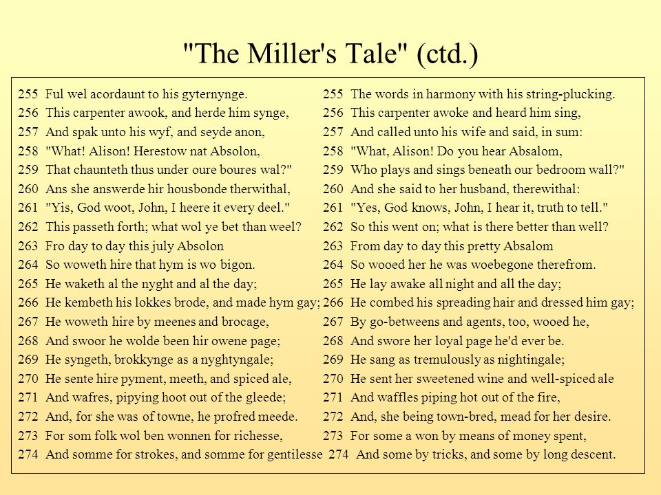 The Miller s Tale (ctd.) 255 Ful wel acordaunt to his gyternynge. 255 The words in harmony with his string-plucking.