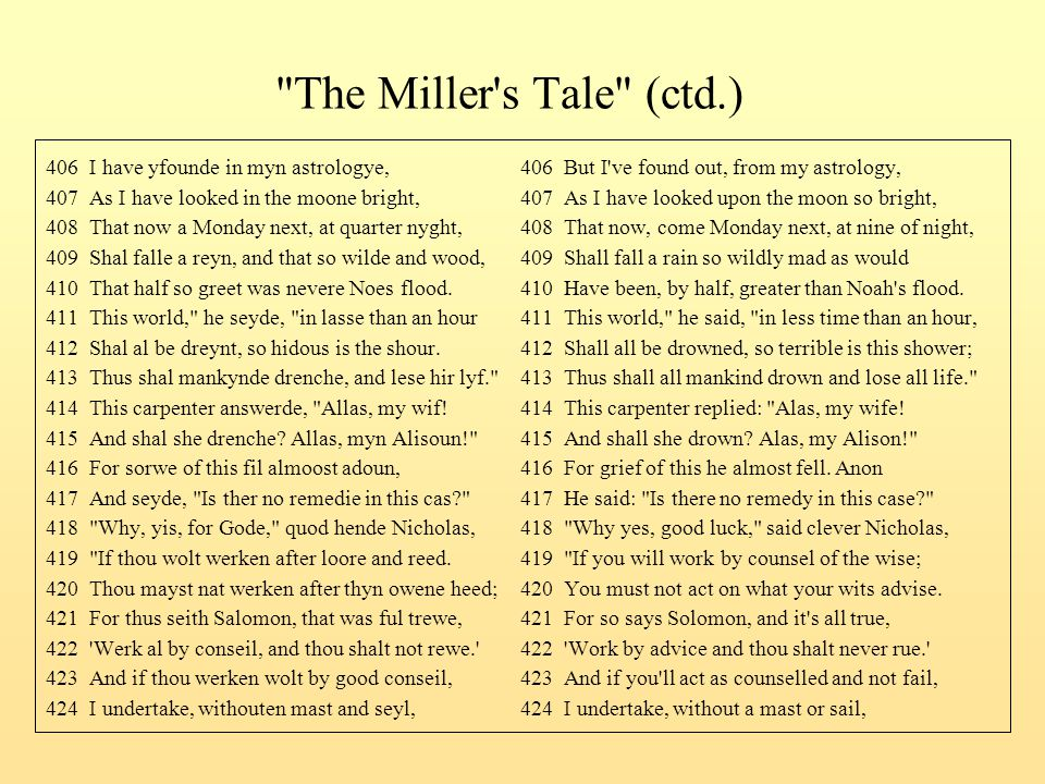 The Miller s Tale (ctd.) 406 I have yfounde in myn astrologye, 406 But I ve found out, from my astrology,