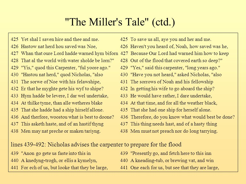 The Miller s Tale (ctd.) 425 Yet shal I saven hire and thee and me. 425 To save us all, aye you and her and me.