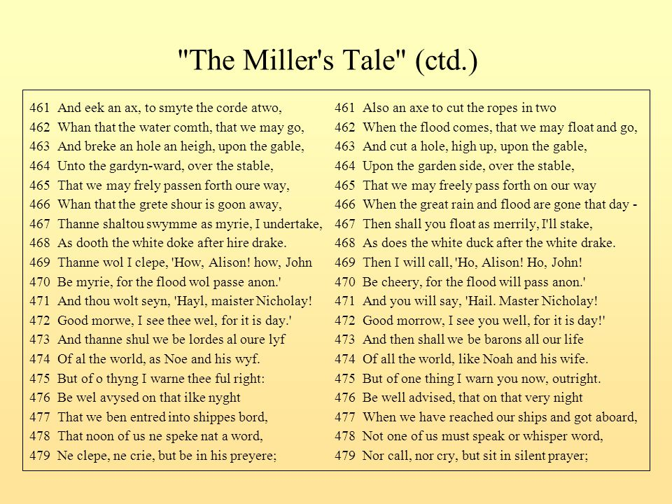 The Miller s Tale (ctd.) 461 And eek an ax, to smyte the corde atwo, 461 Also an axe to cut the ropes in two.