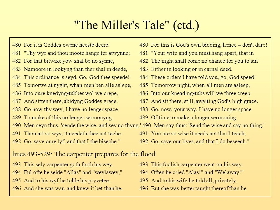 The Miller s Tale (ctd.) 480 For it is Goddes owene heeste deere. 480 For this is God s own bidding, hence – don t dare!