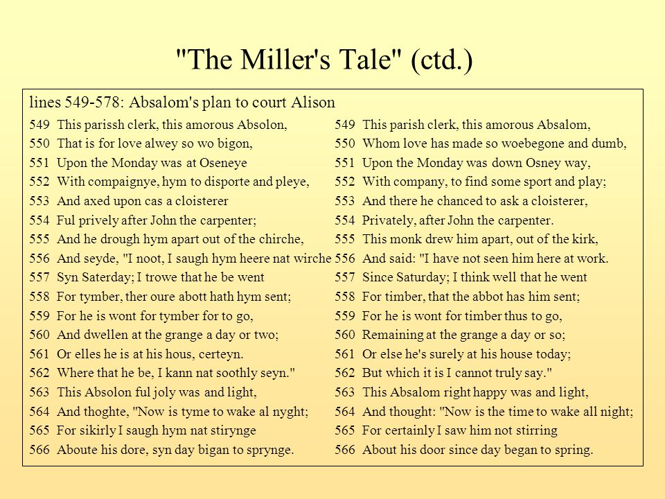 The Miller s Tale (ctd.) lines 549-578: Absalom s plan to court Alison.