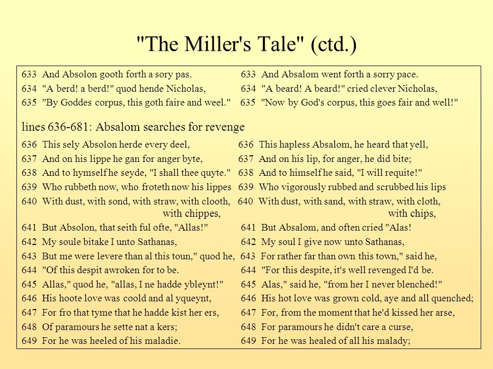 The Miller s Tale (ctd.) lines 636-681: Absalom searches for revenge