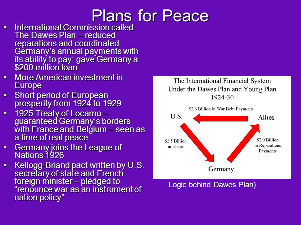 Plans for Peace