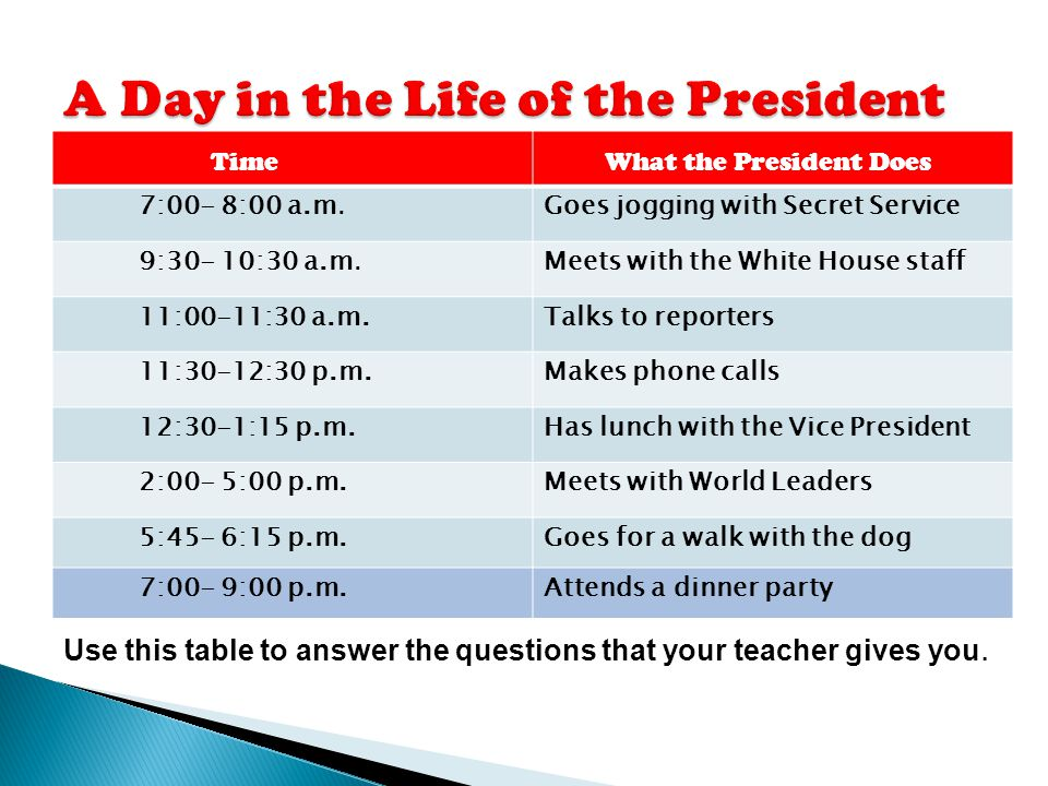 A Day in the Life of the President