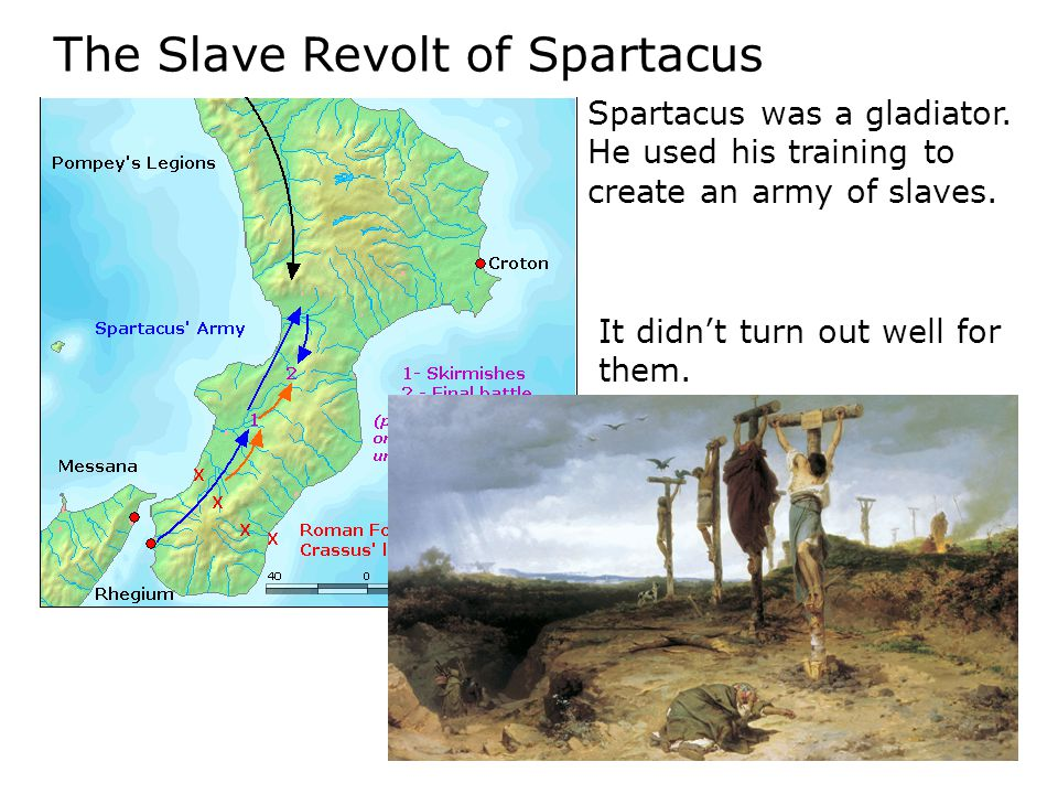 The Slave Revolt of Spartacus