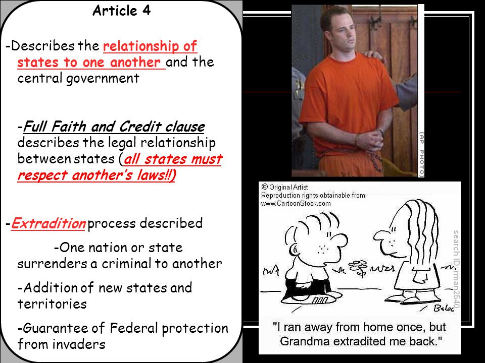 Article 4 -Describes the relationship of states to one another and the central government.