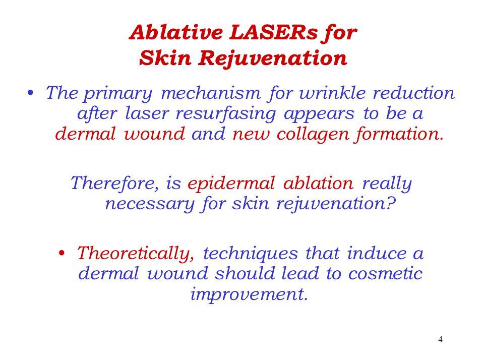 Ablative LASERs for Skin Rejuvenation
