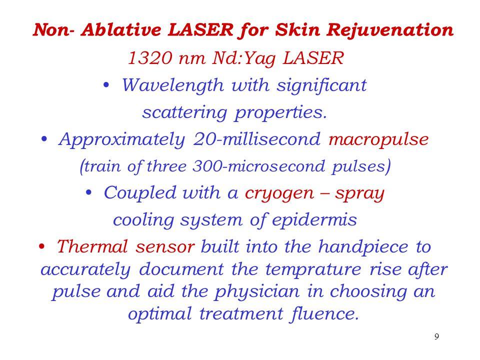Non- Ablative LASER for Skin Rejuvenation
