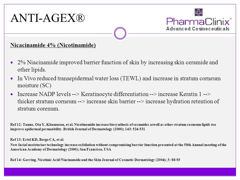 ANTI-AGEX® Nicacinamide 4% (Nicotinamide)