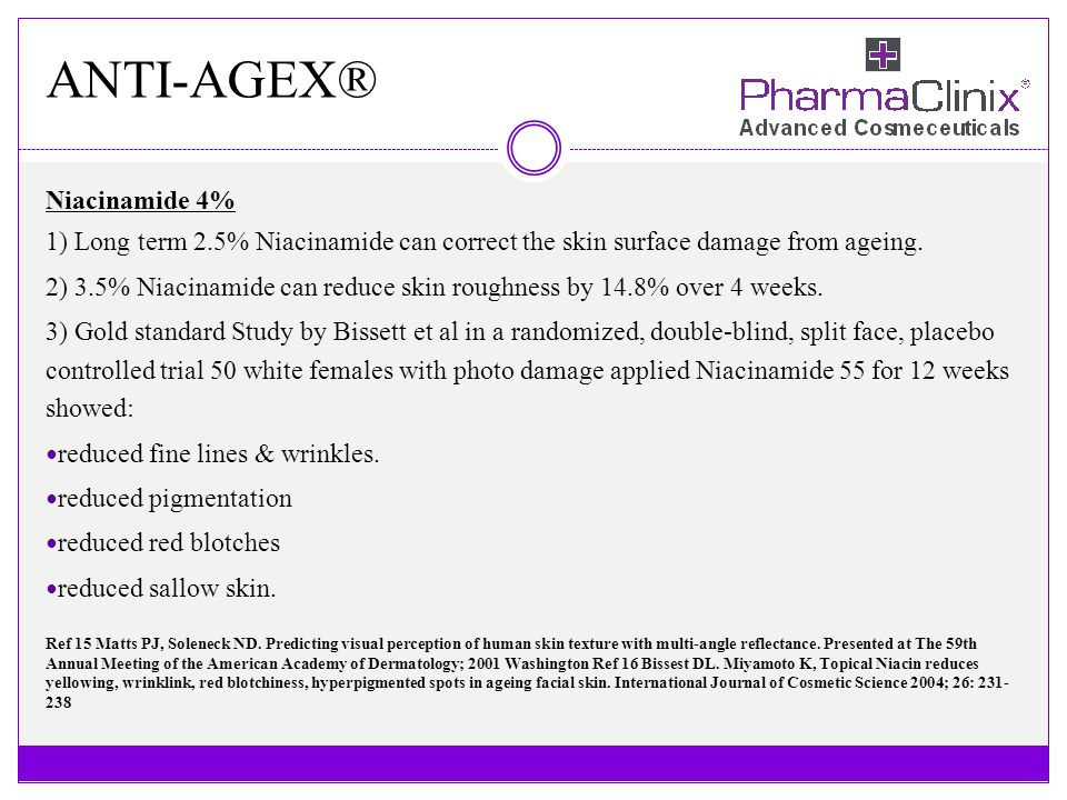 ANTI-AGEX® Niacinamide 4%