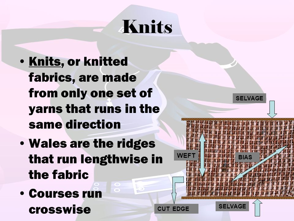 Knits Knits, or knitted fabrics, are made from only one set of yarns that runs in the same direction.