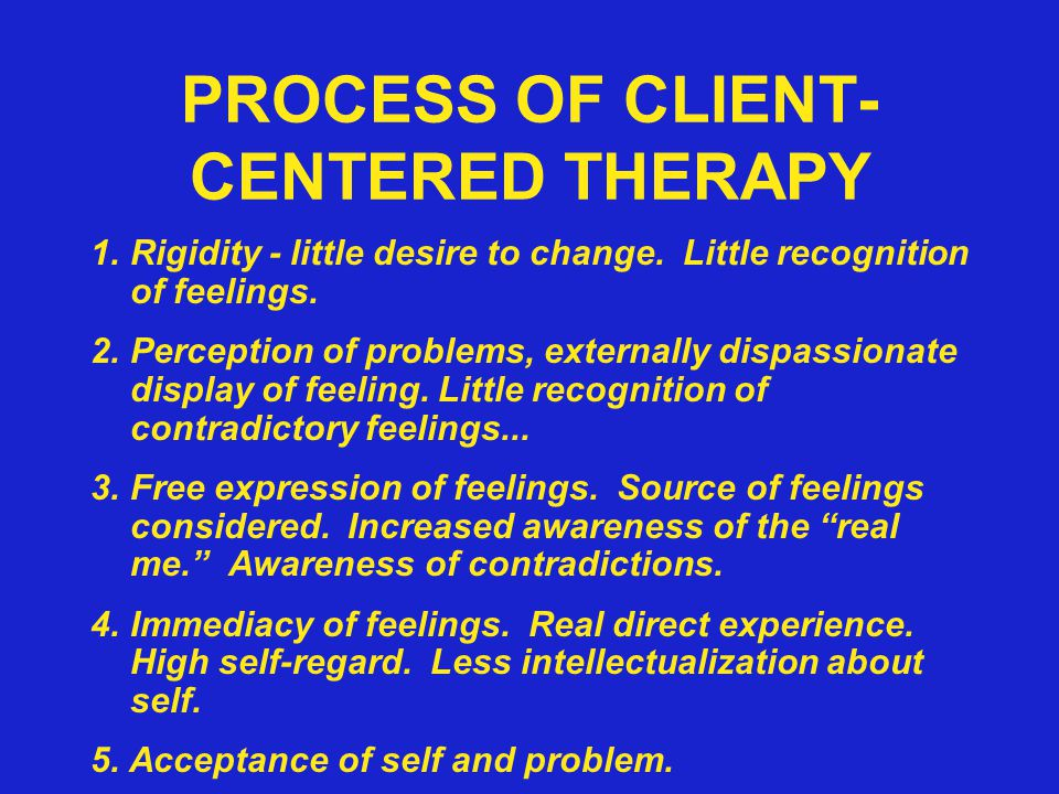 PROCESS OF CLIENT- CENTERED THERAPY