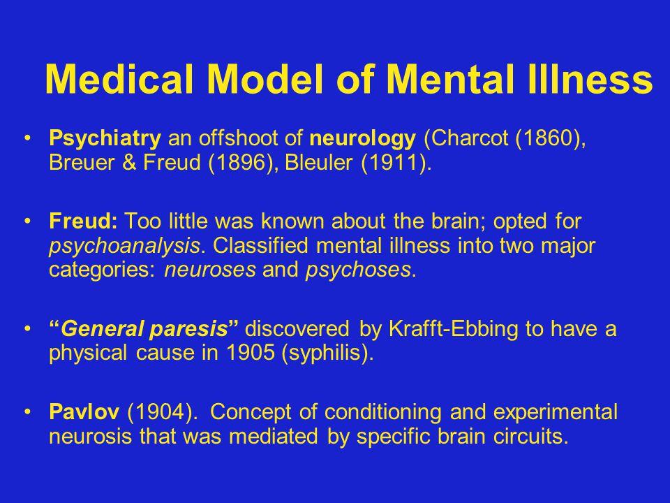 Medical Model of Mental Illness