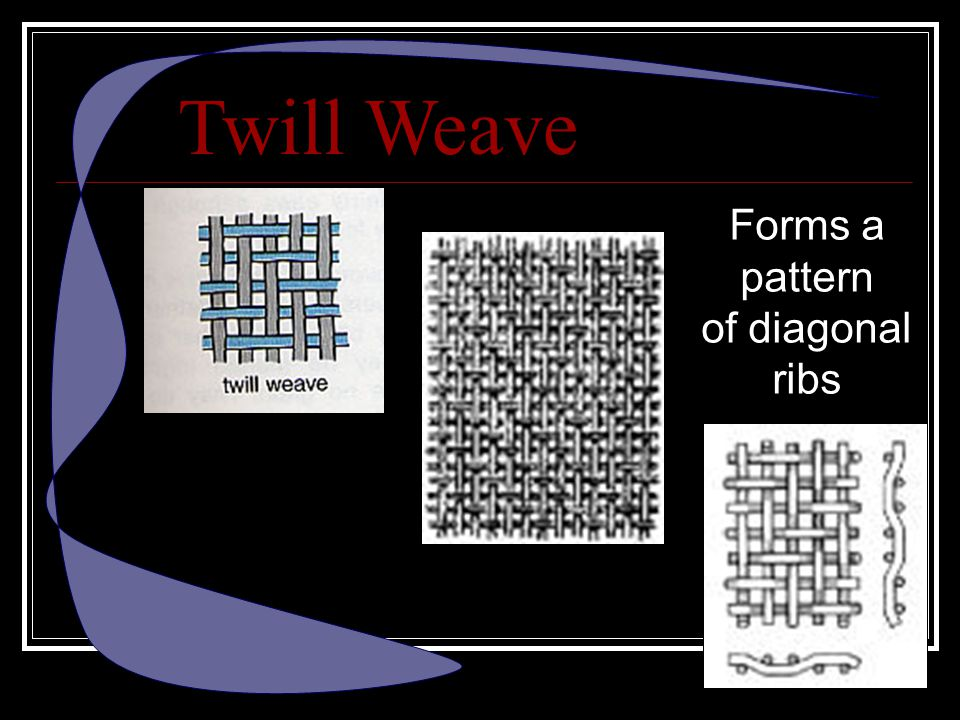 Twill Weave Forms a pattern of diagonal ribs 3rd is Twill Weave