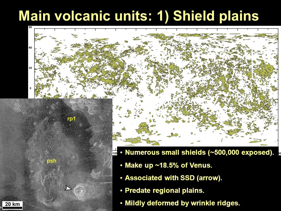 Main volcanic units: 1) Shield plains