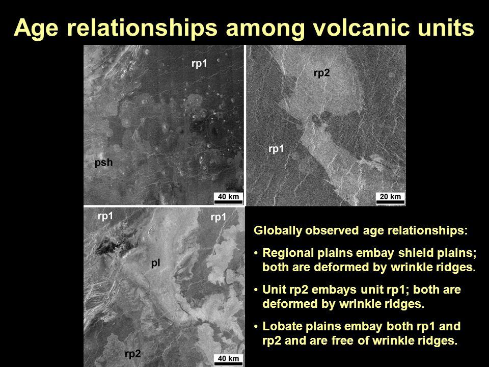 Age relationships among volcanic units