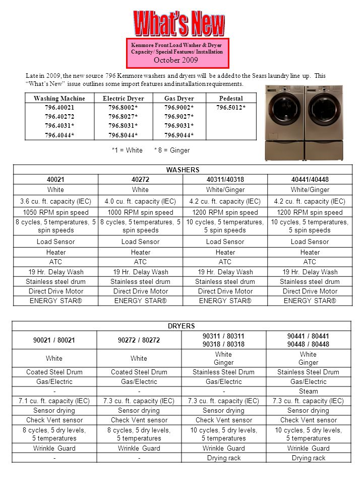 Kenmore Front Load Washer & Dryer on