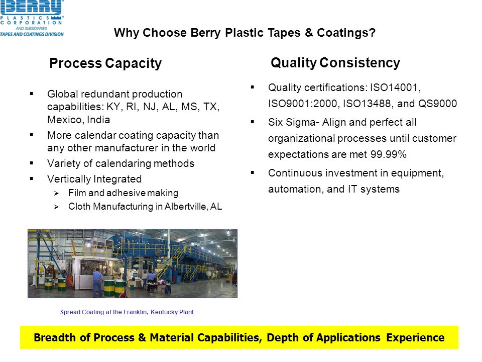 Quality Consistency Process Capacity