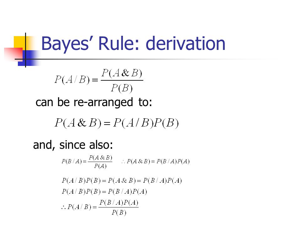 Bayes' Rule: derivation