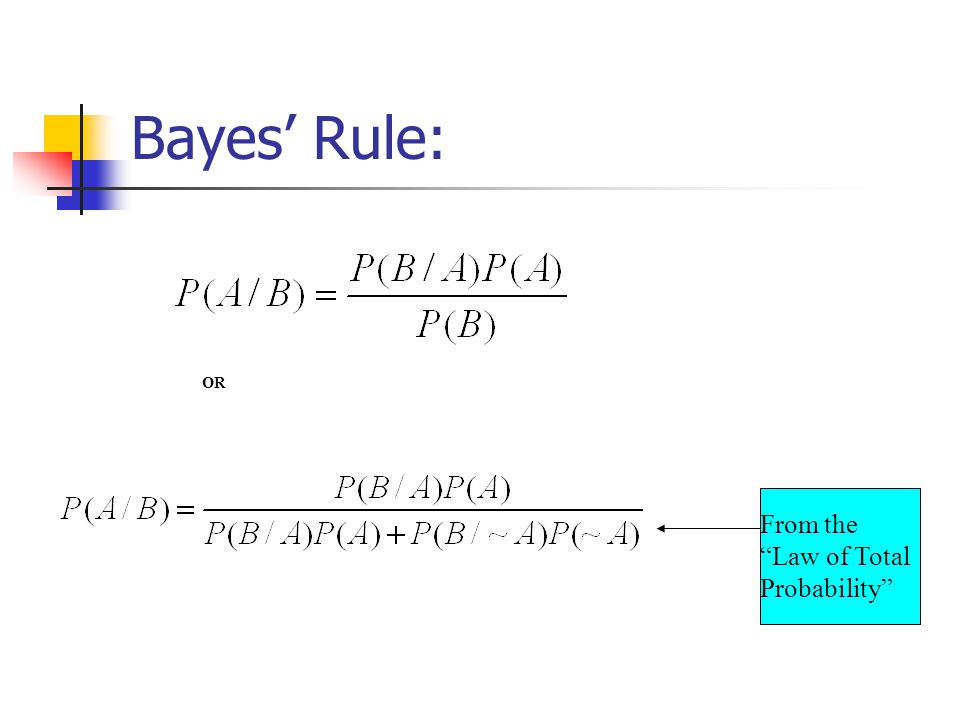 Bayes' Rule: OR From the Law of Total Probability