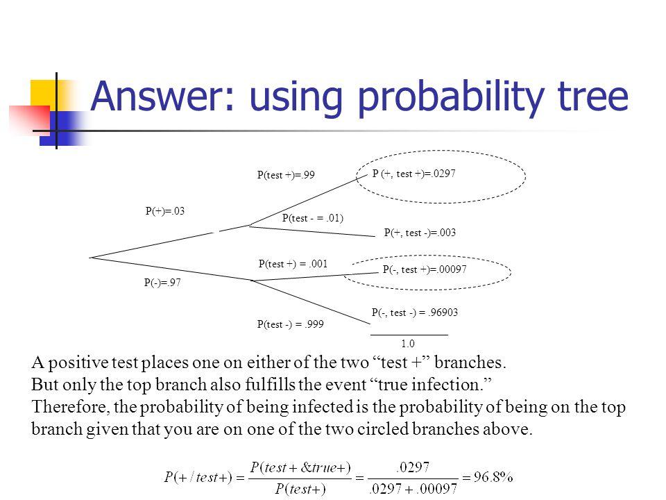Answer: using probability tree