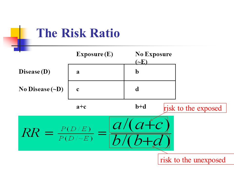The Risk Ratio risk to the exposed risk to the unexposed Exposure (E)