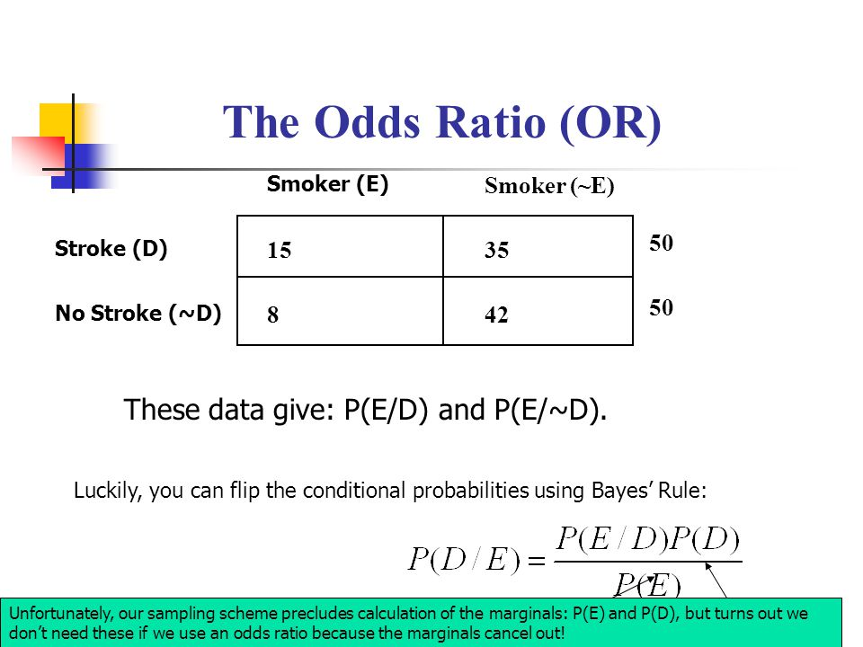 The Odds Ratio (OR) These data give: P(E/D) and P(E/~D). Smoker (~E)