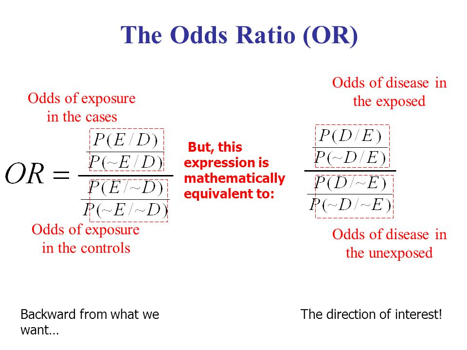 The Odds Ratio (OR) Odds of disease in the exposed