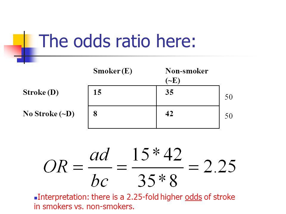 The odds ratio here: Smoker (E) Non-smoker (~E) Stroke (D) 15 35