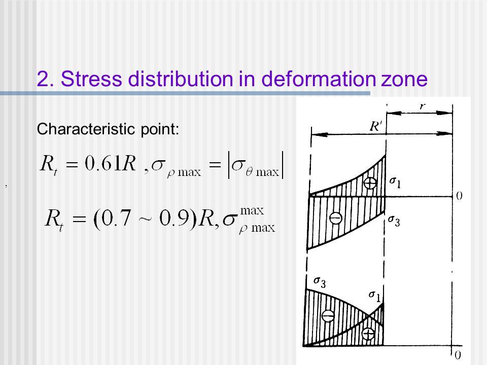 2. Stress distribution in deformation zone