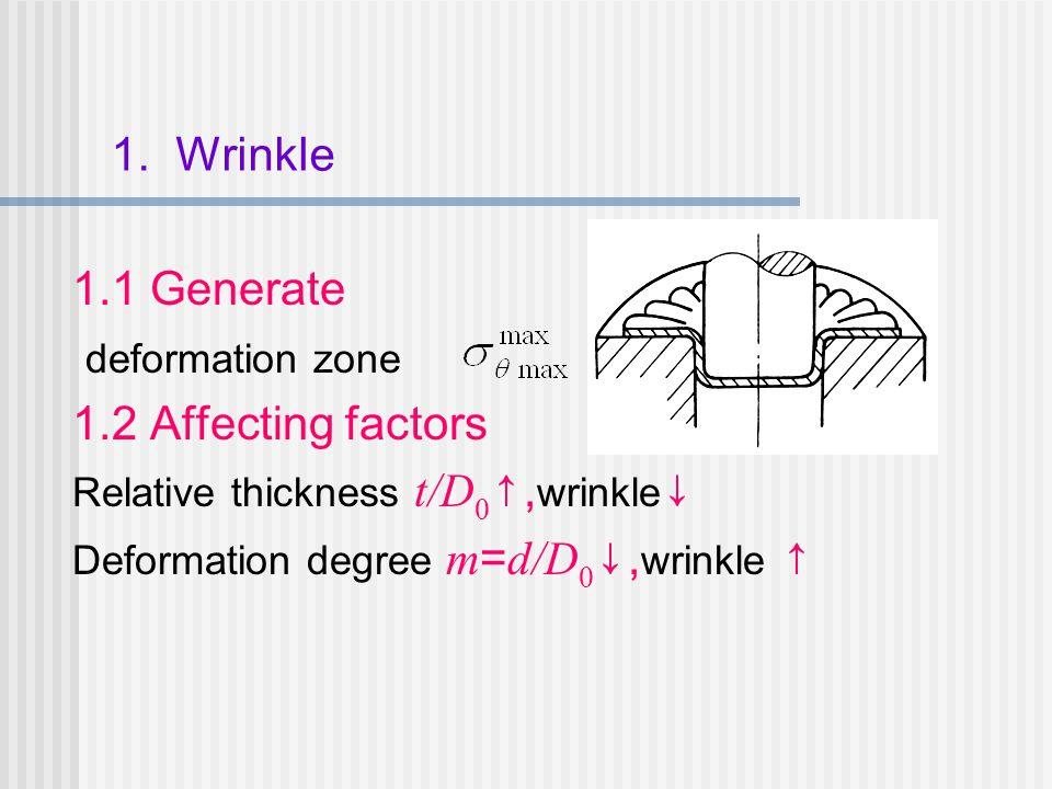 1. Wrinkle 1.1 Generate deformation zone 1.2 Affecting factors