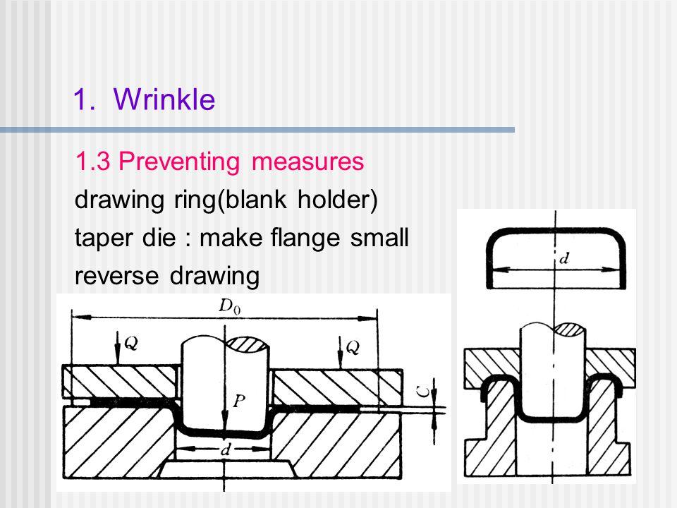 1. Wrinkle 1.3 Preventing measures drawing ring(blank holder)