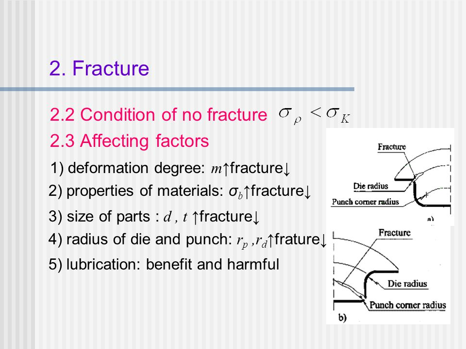 2. Fracture 2.2 Condition of no fracture 2.3 Affecting factors