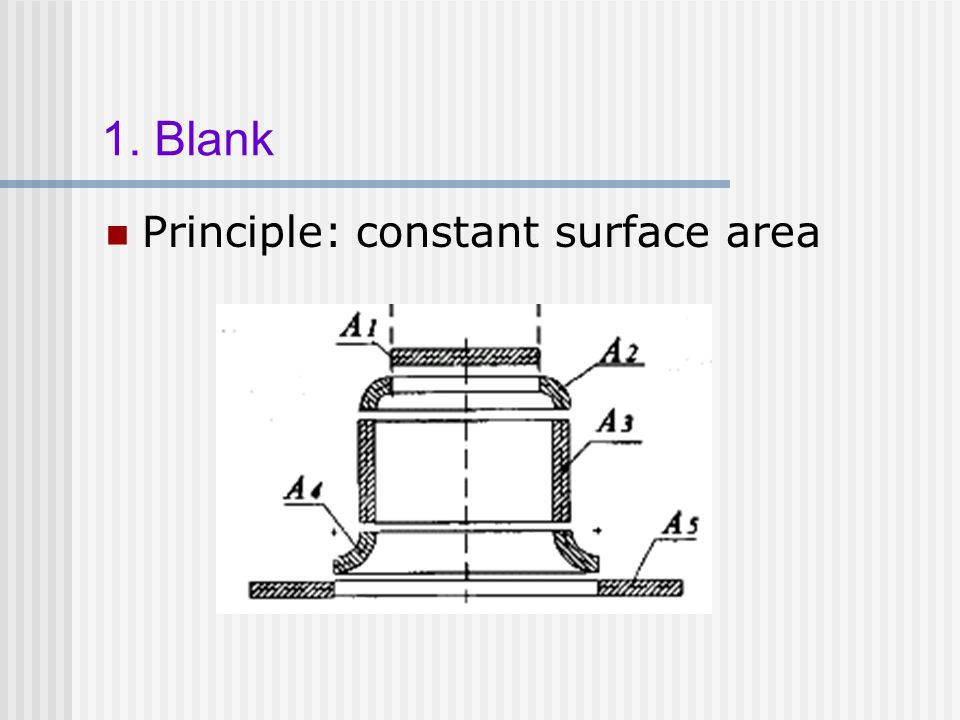 1. Blank Principle: constant surface area