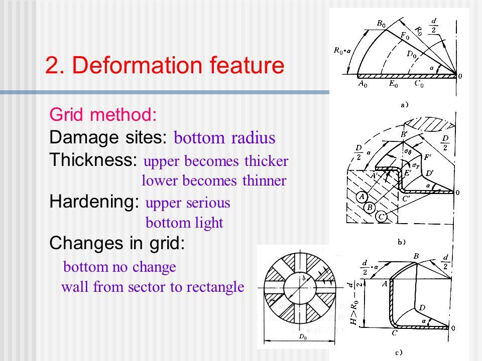 2. Deformation feature Grid method: Damage sites: bottom radius