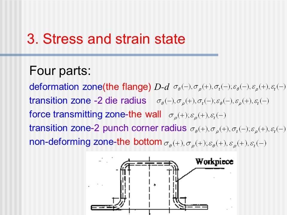3. Stress and strain state