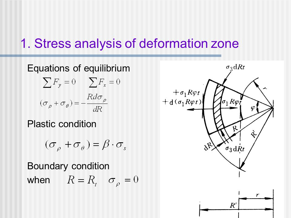 1. Stress analysis of deformation zone