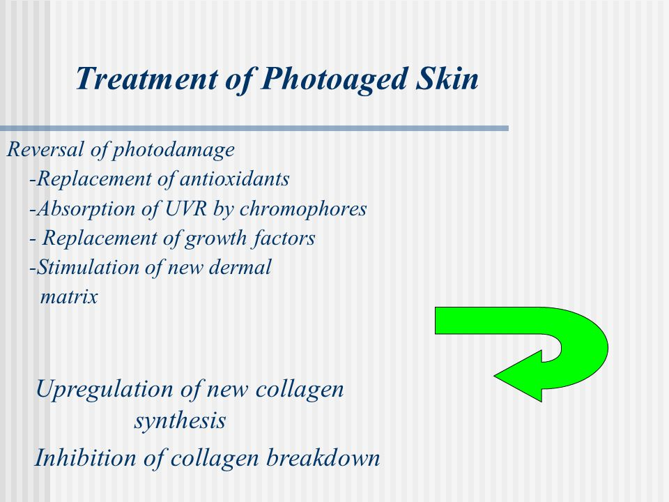 Treatment of Photoaged Skin