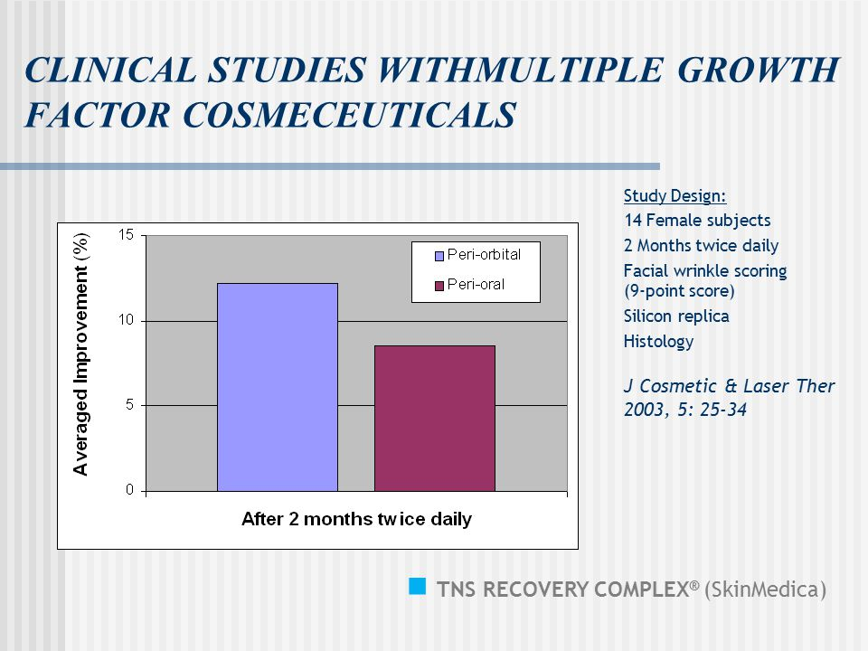 CLINICAL STUDIES WITHMULTIPLE GROWTH FACTOR COSMECEUTICALS