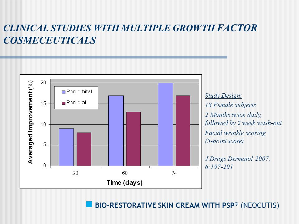 CLINICAL STUDIES WITH MULTIPLE GROWTH FACTOR COSMECEUTICALS