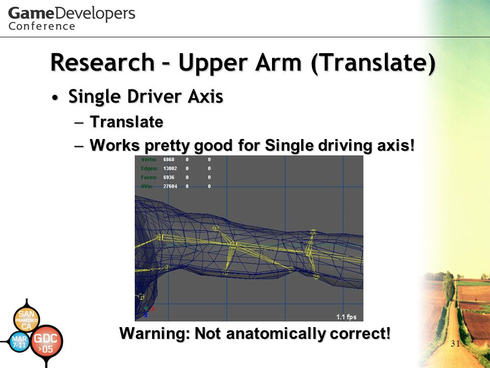 Research – Upper Arm (Translate)