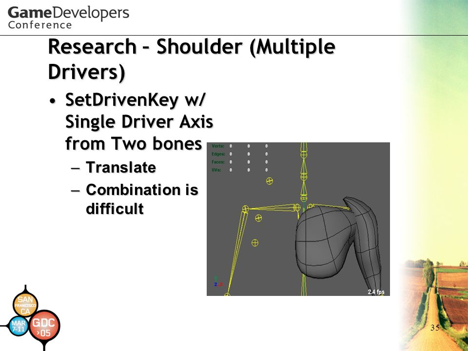 Research – Shoulder (Multiple Drivers)
