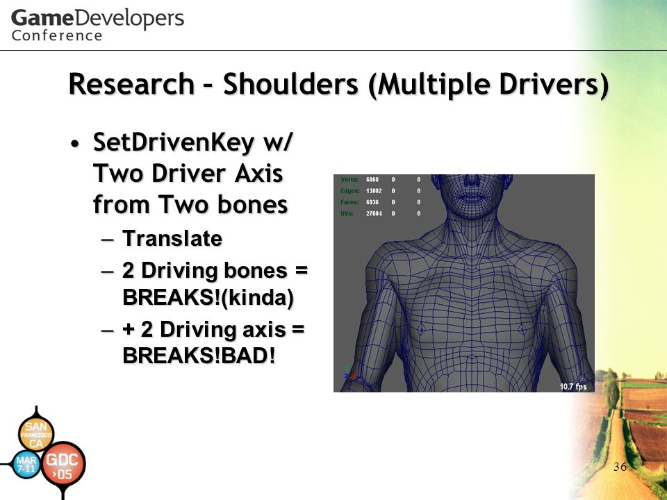 Research – Shoulders (Multiple Drivers)