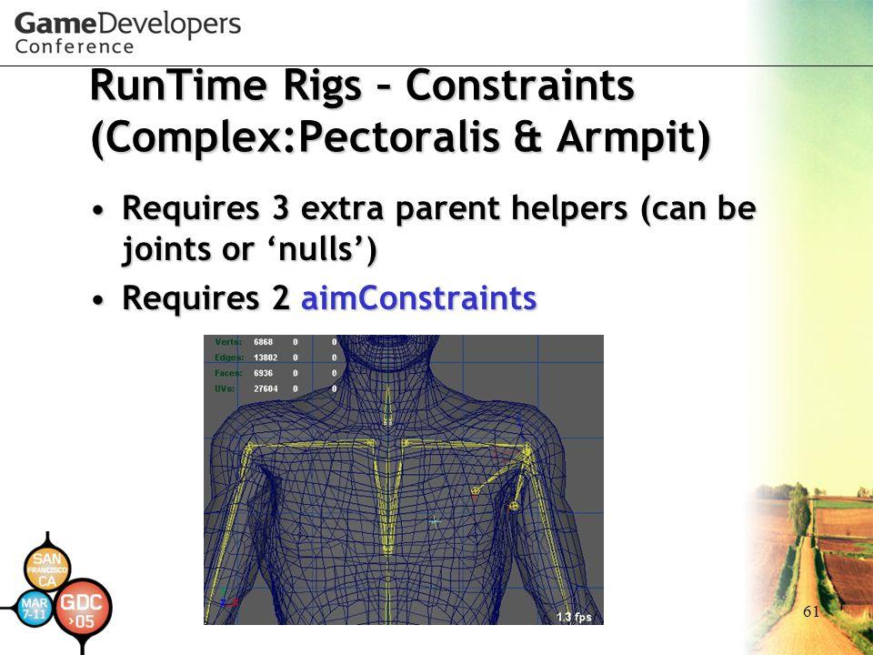 RunTime Rigs – Constraints (Complex:Pectoralis & Armpit)