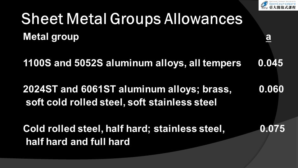 Sheet Metal Groups Allowances