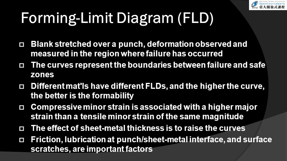 Forming-Limit Diagram (FLD)