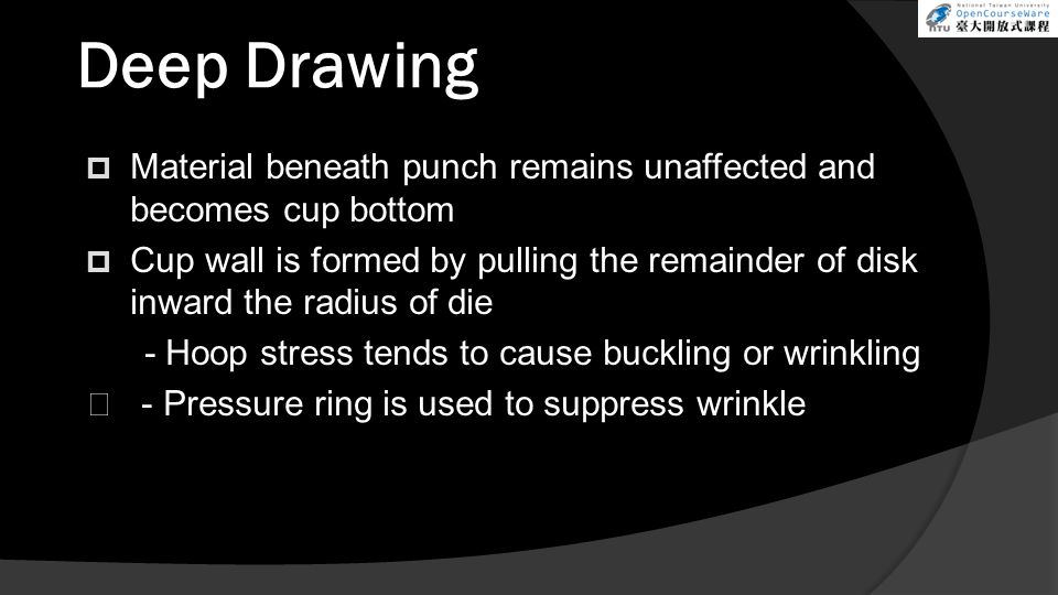 Deep Drawing Material beneath punch remains unaffected and becomes cup bottom.
